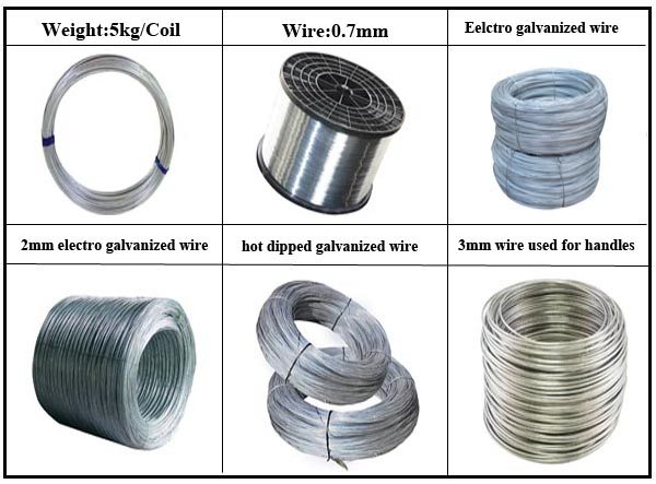 metal wire products
